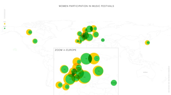 female participation map