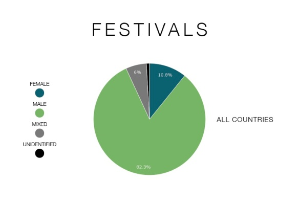 festivals-graphic-total