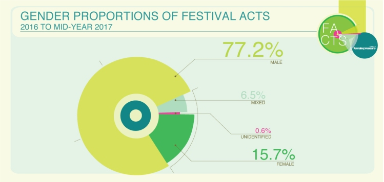Facts2017_Infograph-PIE-2016-2017_Final_Small