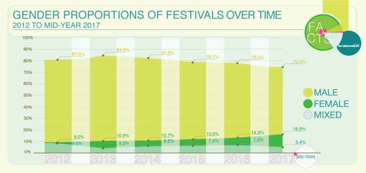 Facts2017_Infograph-Timeline_Final_Small